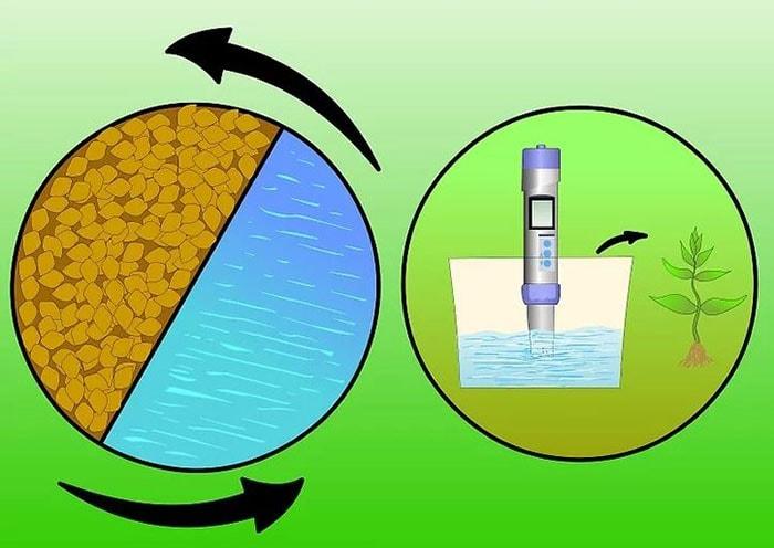 Thay đổi/ bổ sung dung dịch vào bể chứa khi máy đo TDS/PPM