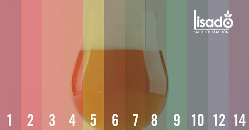 Độ pH quan trọng như thế nào?