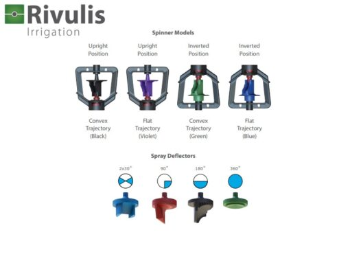 Đầu tưới Rondo có bù áp - Rivulis (Israel) nhập khẩu, giá tốt